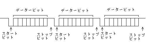 RS232C_protocol.JPG