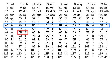 ascii-code.png