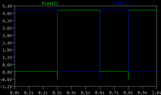 BistableMultiVibrator_Graph.png