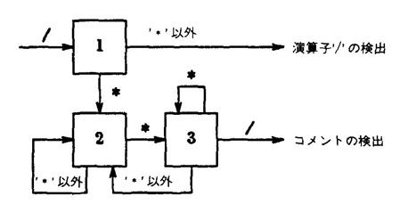 fig_2.2_1.jpg