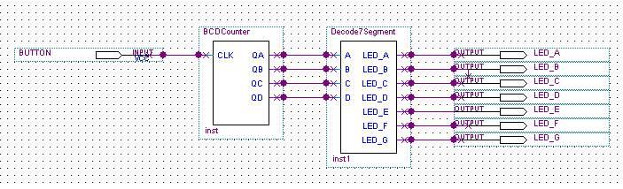CounterVHDL_Layout.jpg