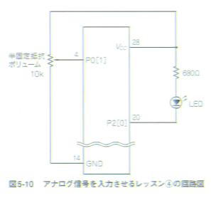 fig5_10.png