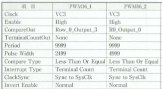 PWM16Setting.png