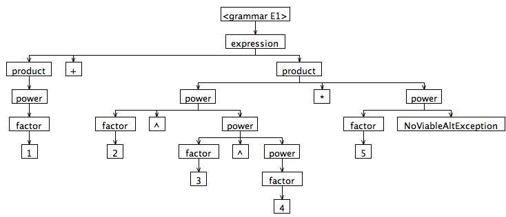 power_tree.jpg