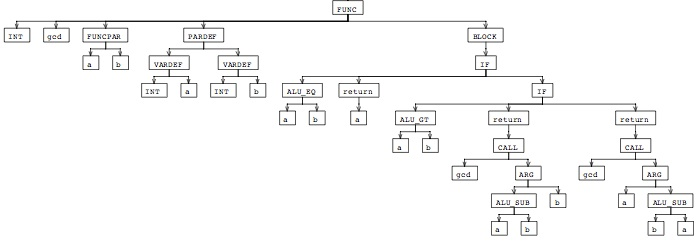 func_tree2.jpg