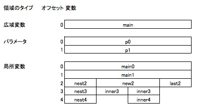 variable_region.jpg