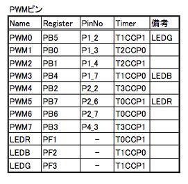 PWM_pin.png