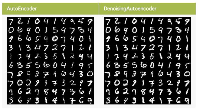 Autoencoder_DenoisingAutoencoder_image.png