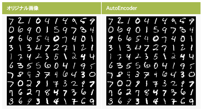 Original_Autoencoder_image.png