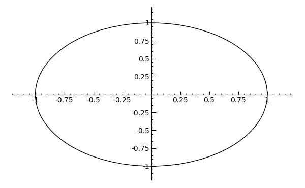 basic-graph-1.png