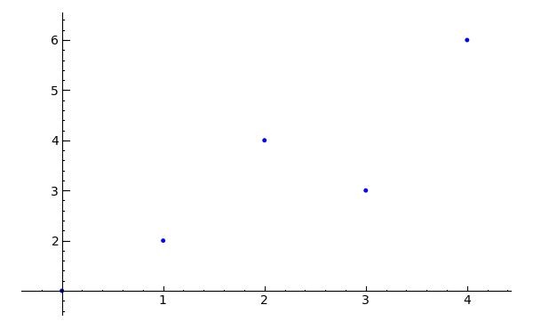 basic-graph-11.png