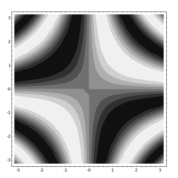 basic-graph-14.png
