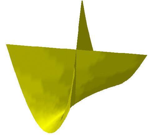 basic-graph-15.png