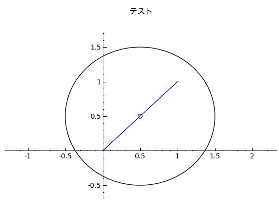 basic-graph-3.png