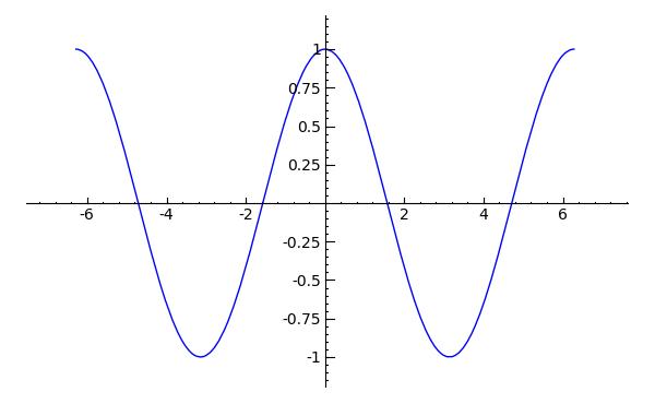 basic-graph-5.png