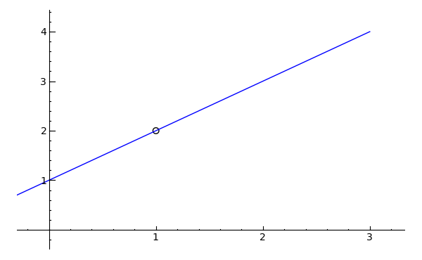basic-graph-7.png