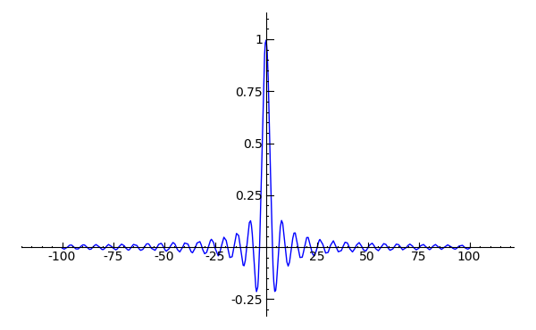 basic-graph-8.png
