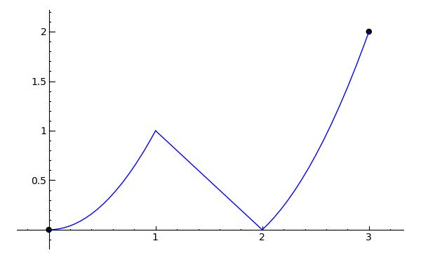 basic-graph-9.png